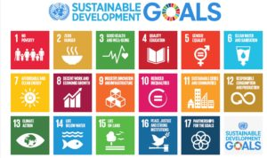 What is Sustainable Tourism? Sustainable Travel Ireland. SDGs.